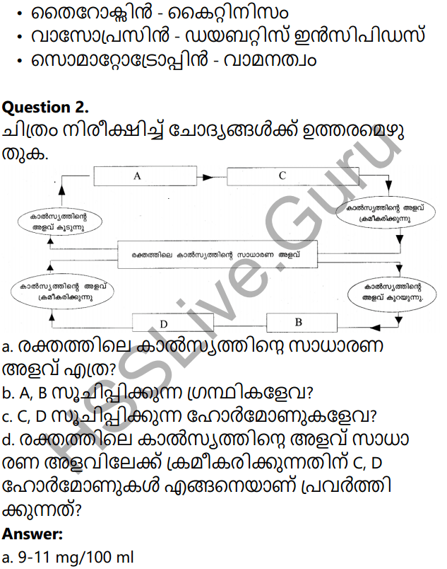 Kerala Syllabus 10th Standard Biology Solutions Chapter 3 Chemical Messages for Homeostasis in Malayalam 39