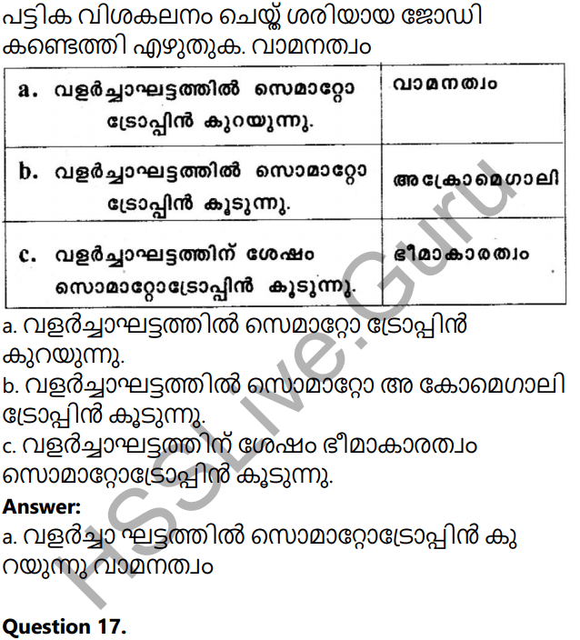 Kerala Syllabus 10th Standard Biology Solutions Chapter 3 Chemical Messages for Homeostasis in Malayalam 62