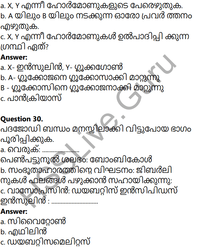 Kerala Syllabus 10th Standard Biology Solutions Chapter 3 Chemical Messages for Homeostasis in Malayalam 72