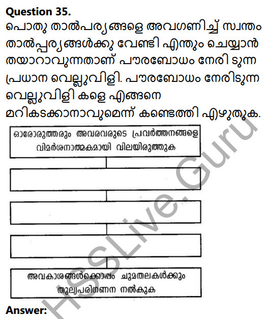 Kerala Syllabus 10th Standard Social Science Solutions Chapter 10 Civic Consciousness in Malayalam 25