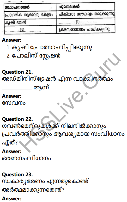 Kerala Syllabus 10th Standard Social Science Solutions Chapter 3 Public Administration in Malayalam 15