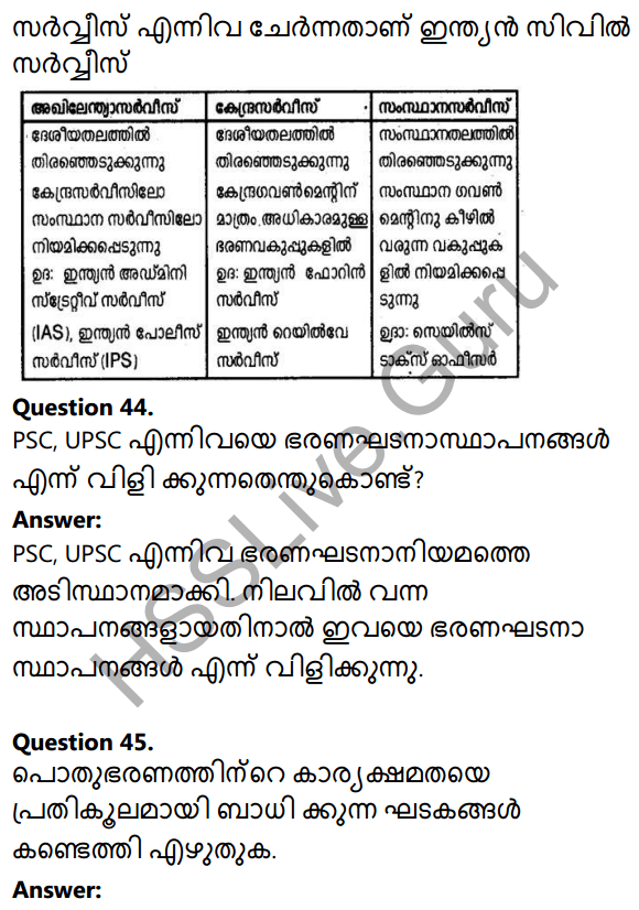Kerala Syllabus 10th Standard Social Science Solutions Chapter 3 Public Administration in Malayalam 31
