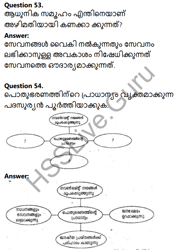 Kerala Syllabus 10th Standard Social Science Solutions Chapter 3 Public Administration in Malayalam 36