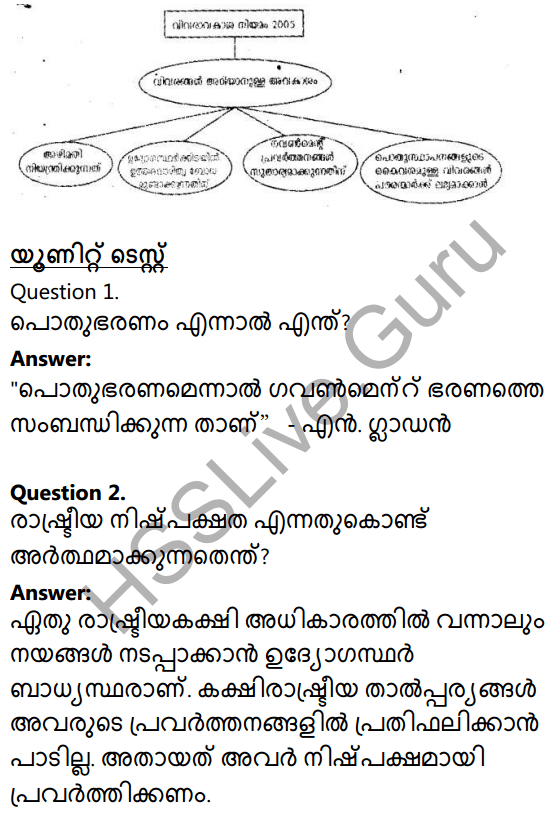 Kerala Syllabus 10th Standard Social Science Solutions Chapter 3 Public Administration in Malayalam 39