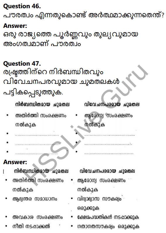 Kerala Syllabus 10th Standard Social Science Solutions Chapter 9 The State and Political Science in Malayalam 26