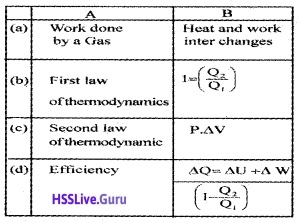 Plus One Physics Thermodynamics Two Mark Questions and Answers 6