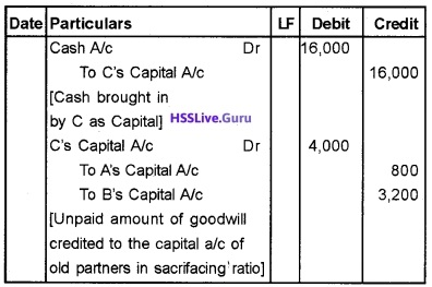 Plus Two Accountancy Chapter Wise Questions and Answers Chapter 3 Reconstitution of a Partnership Firm – Admission of Partner - 23
