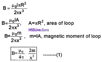 Plus Two Physics Notes Chapter 4 Moving Charges and Magnetism - 41