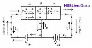 Plus Two Physics Notes Chapter 14 Semiconductor Electronics Materials, Devices and Simple Circuits - 24