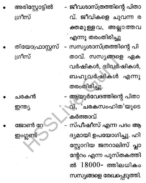Kerala Syllabus 8th Standard Basic Science Solutions Chapter 12 Why Classification in Malayalam 3
