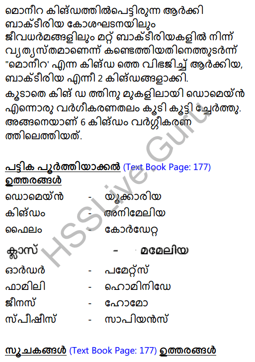 Kerala Syllabus 8th Standard Basic Science Solutions Chapter 12 Why Classification in Malayalam 7