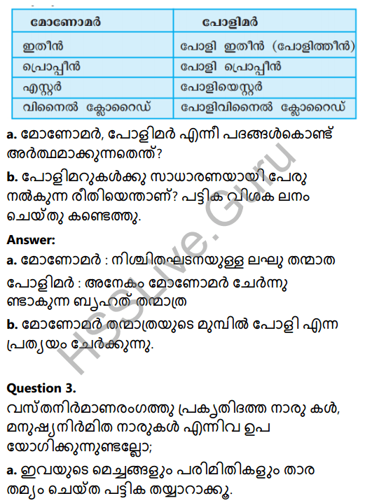 Kerala Syllabus 8th Standard Basic Science Solutions Chapter 17 Fibres and Plastics in Malayalam 2