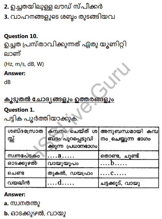 Kerala Syllabus 8th Standard Basic Science Solutions Chapter 19 Sound in Malayalam 5