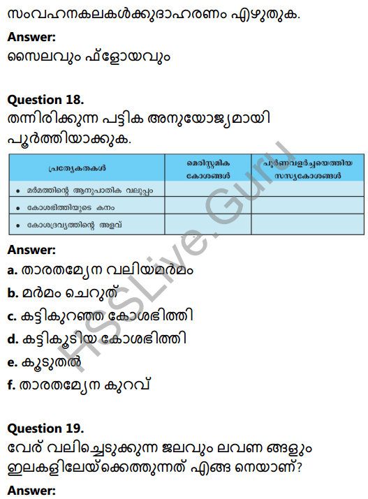 Kerala Syllabus 8th Standard Basic Science Solutions Chapter 2 Cell Clusters in Malayalam 26