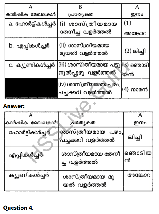 Kerala Syllabus 8th Standard Basic Science Solutions Chapter 3 Let's Regain Our Fields in Malayalam 21