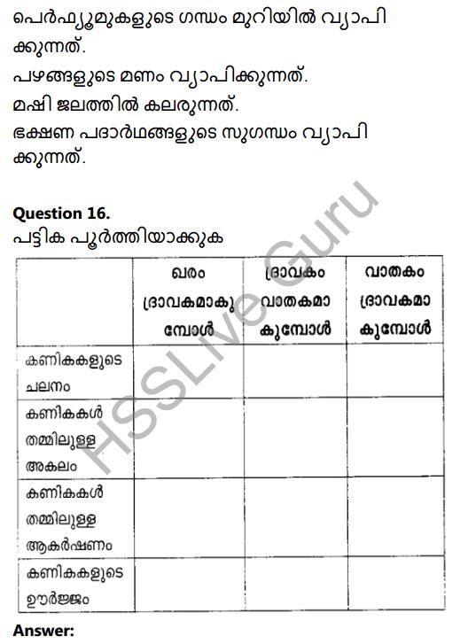 Kerala Syllabus 8th Standard Basic Science Solutions Chapter 4 Properties of Matter in Malayalam 16