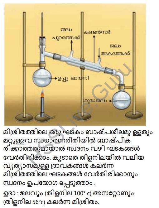 Kerala Syllabus 8th Standard Basic Science Solutions Chapter 4 Properties of Matter in Malayalam 33