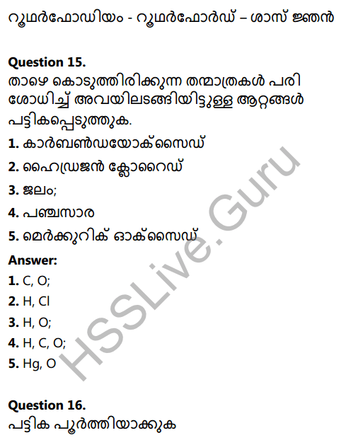 Kerala Syllabus 8th Standard Basic Science Solutions Chapter 5 Basic Constituents of Matter in Malayalam 15