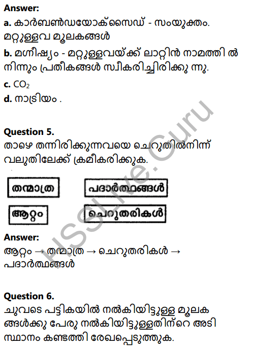 Kerala Syllabus 8th Standard Basic Science Solutions Chapter 5 Basic Constituents of Matter in Malayalam 9
