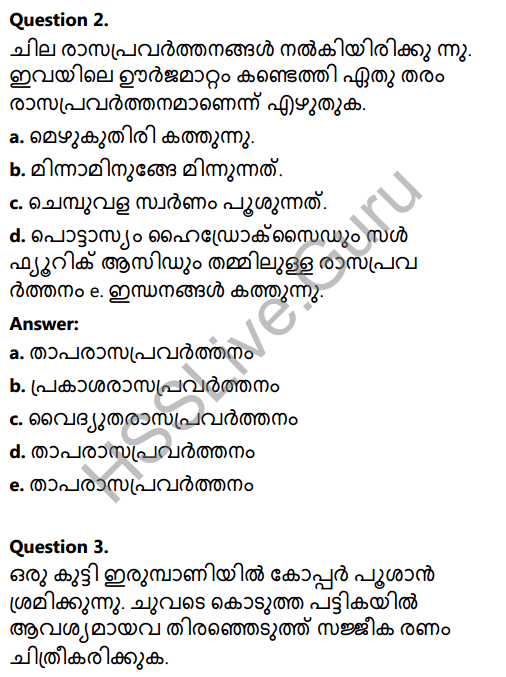 Kerala Syllabus 8th Standard Basic Science Solutions Chapter 6 Chemical Changes in Malayalam 2