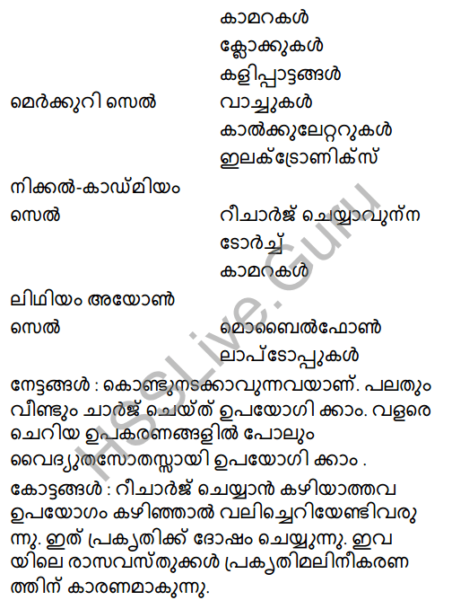 Kerala Syllabus 8th Standard Basic Science Solutions Chapter 6 Chemical Changes in Malayalam 4