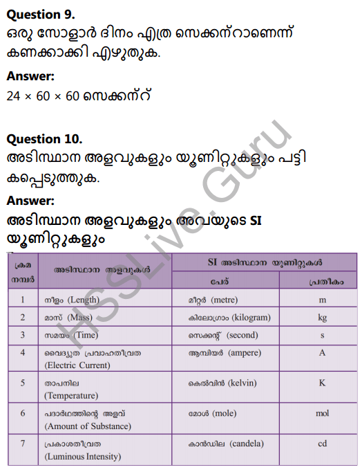 Kerala Syllabus 8th Standard Basic Science Solutions Chapter 8 Measurements and Units in Malayalam 7