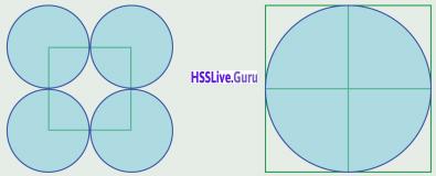 Kerala Syllabus 9th Standard Maths Solutions Chapter 9 Circle Measures 20