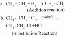 Kerala Syllabus 10th Standard Chemistry Solutions Chapter 7 Chemical Reactions of Organic Compounds 11