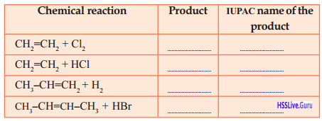 Kerala Syllabus 10th Standard Chemistry Solutions Chapter 7 Chemical Reactions of Organic Compounds 3
