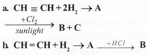 Kerala Syllabus 10th Standard Chemistry Solutions Chapter 7 Chemical Reactions of Organic Compounds 35