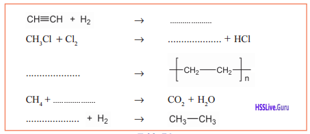 Kerala Syllabus 10th Standard Chemistry Solutions Chapter 7 Chemical Reactions of Organic Compounds 6