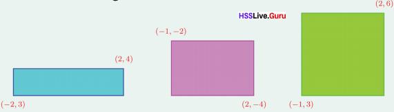 Kerala Syllabus 10th Standard Maths Solutions Chapter 6 Coordinates - 10