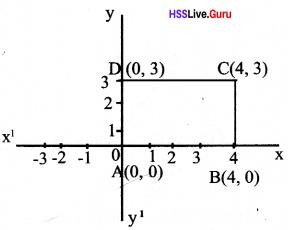 Kerala Syllabus 10th Standard Maths Solutions Chapter 6 Coordinates - 2