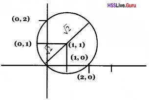 Kerala Syllabus 10th Standard Maths Solutions Chapter 6 Coordinates - 23