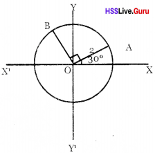 Kerala Syllabus 10th Standard Maths Solutions Chapter 6 Coordinates - 9