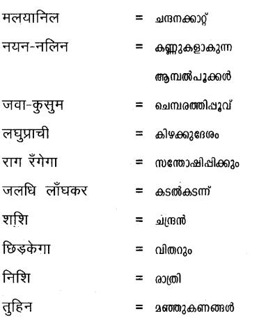 Plus One Hindi Textbook Answers Unit 1 Chapter 2 मधुऋतु 14