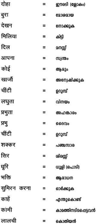 Plus One Hindi Textbook Answers Unit 2 Chapter 5 दोहे 12