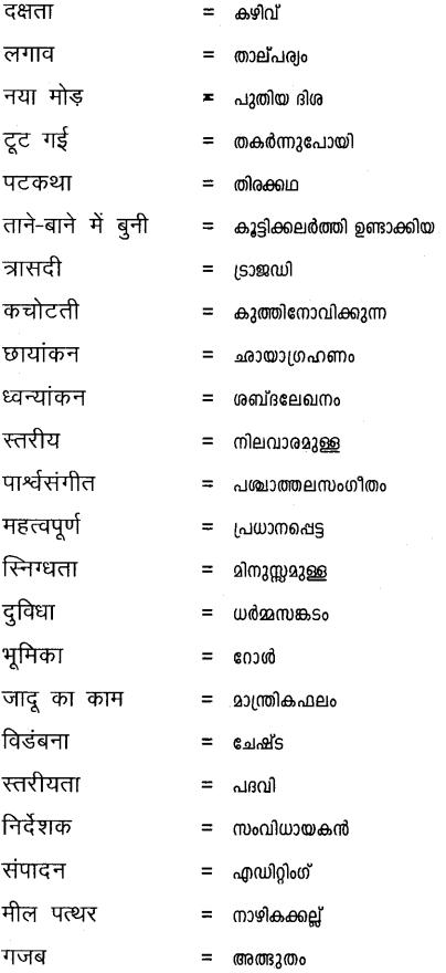Plus One Hindi Textbook Answers Unit 2 Chapter 6 ब्लैक स्पर्श जहाँ भाषा बनता है 10