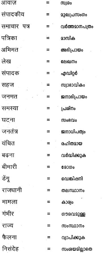 Plus One Hindi Textbook Answers Unit 2 Chapter 7 आपकी आवाज़ 8