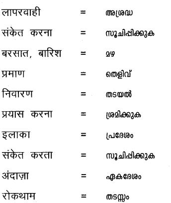 Plus One Hindi Textbook Answers Unit 2 Chapter 7 आपकी आवाज़ 9