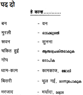 Plus Two Hind Textbook Answers Unit 2 Chapter 2 मेरे लाल (पद) 11