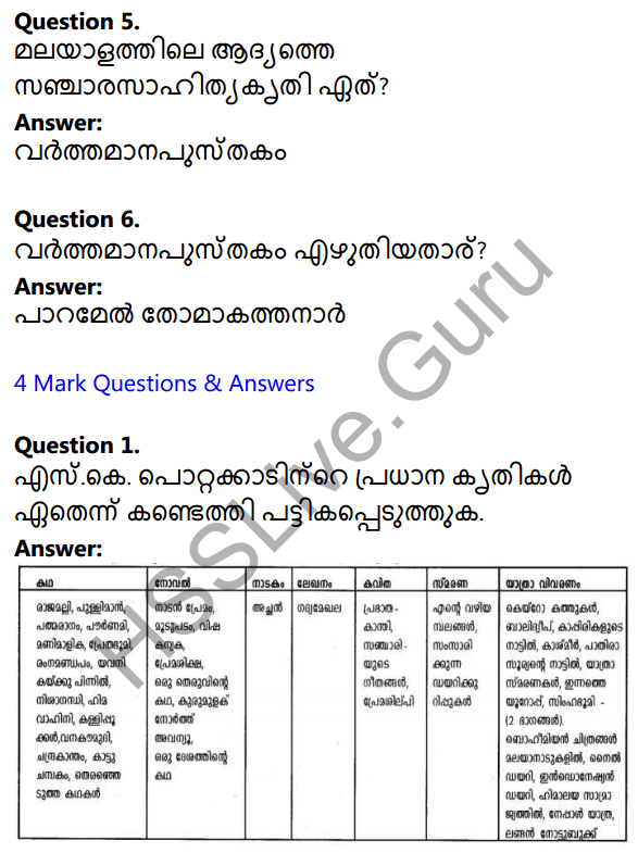 Plus Two Malayalam Textbook Answers Unit 3 Chapter 4 Badariyum Parisarangalum 2