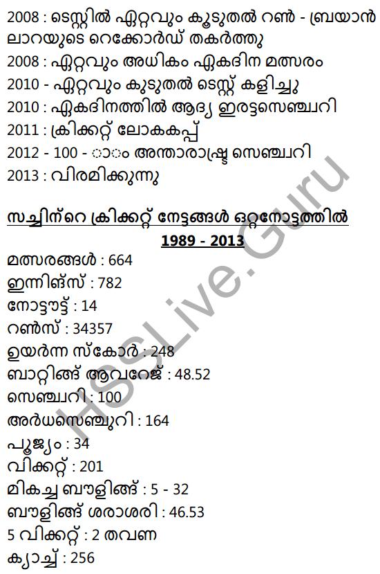 Vaamkhadayude Hridayathudippukal Summary 12