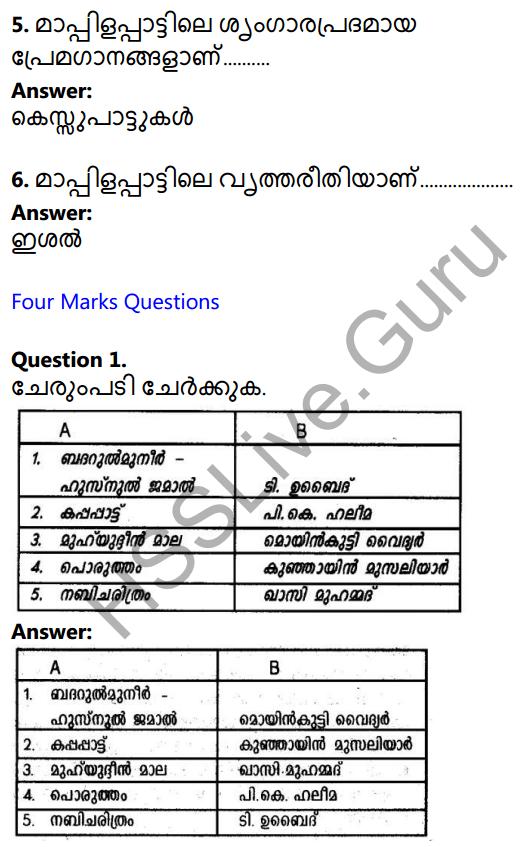 Plus One Malayalam Textbook Answers Unit 4 Chapter 3 Muhyadheen Mala 2