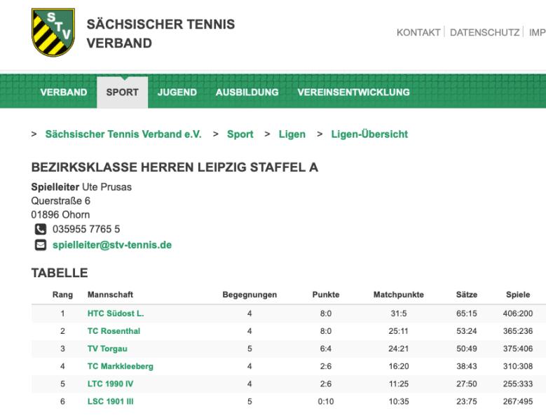HTC Tennis Leipzig Südost