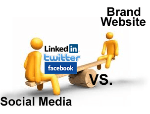 Website vs Social Sites …