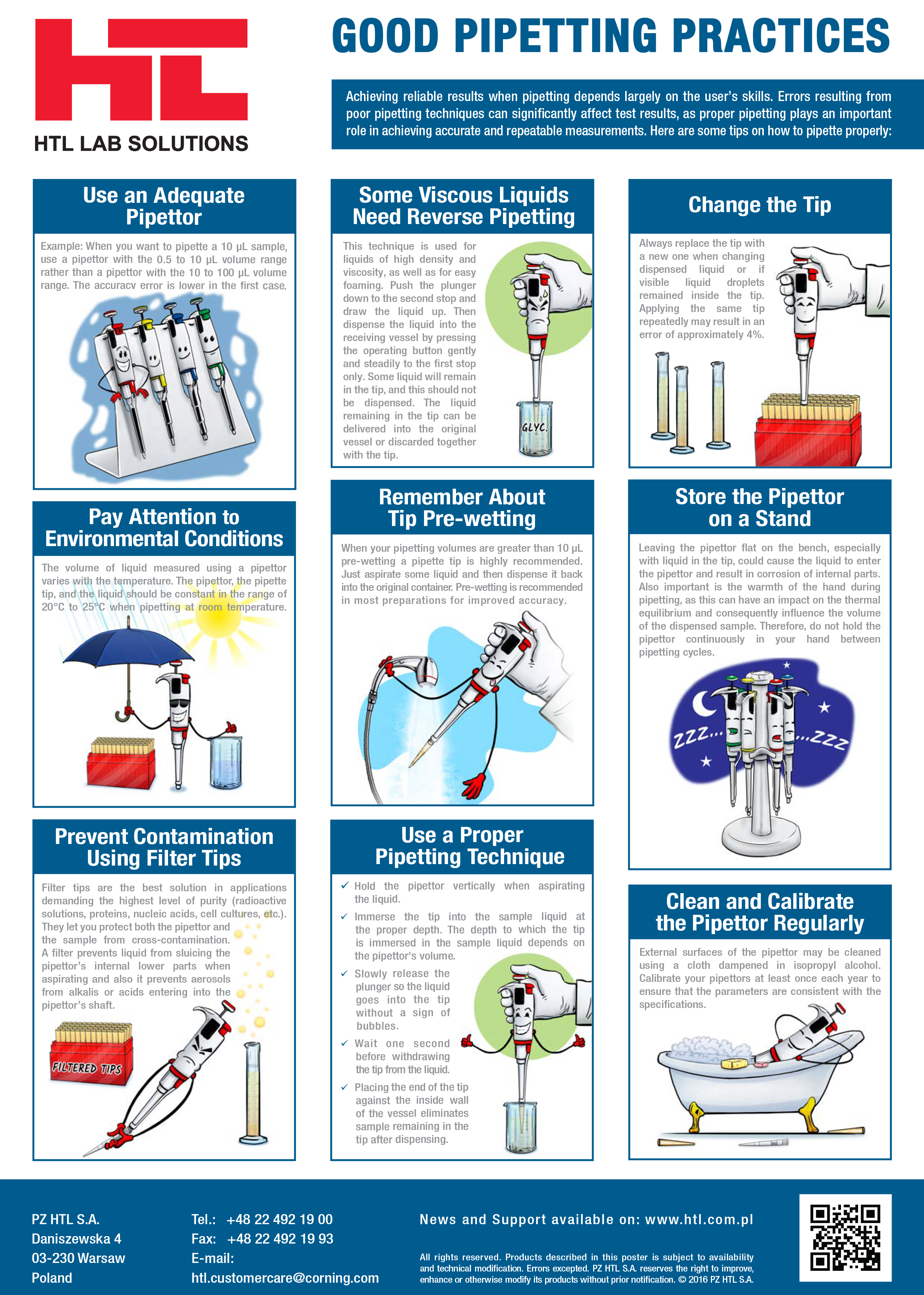 Good Pipetting Practices Poster