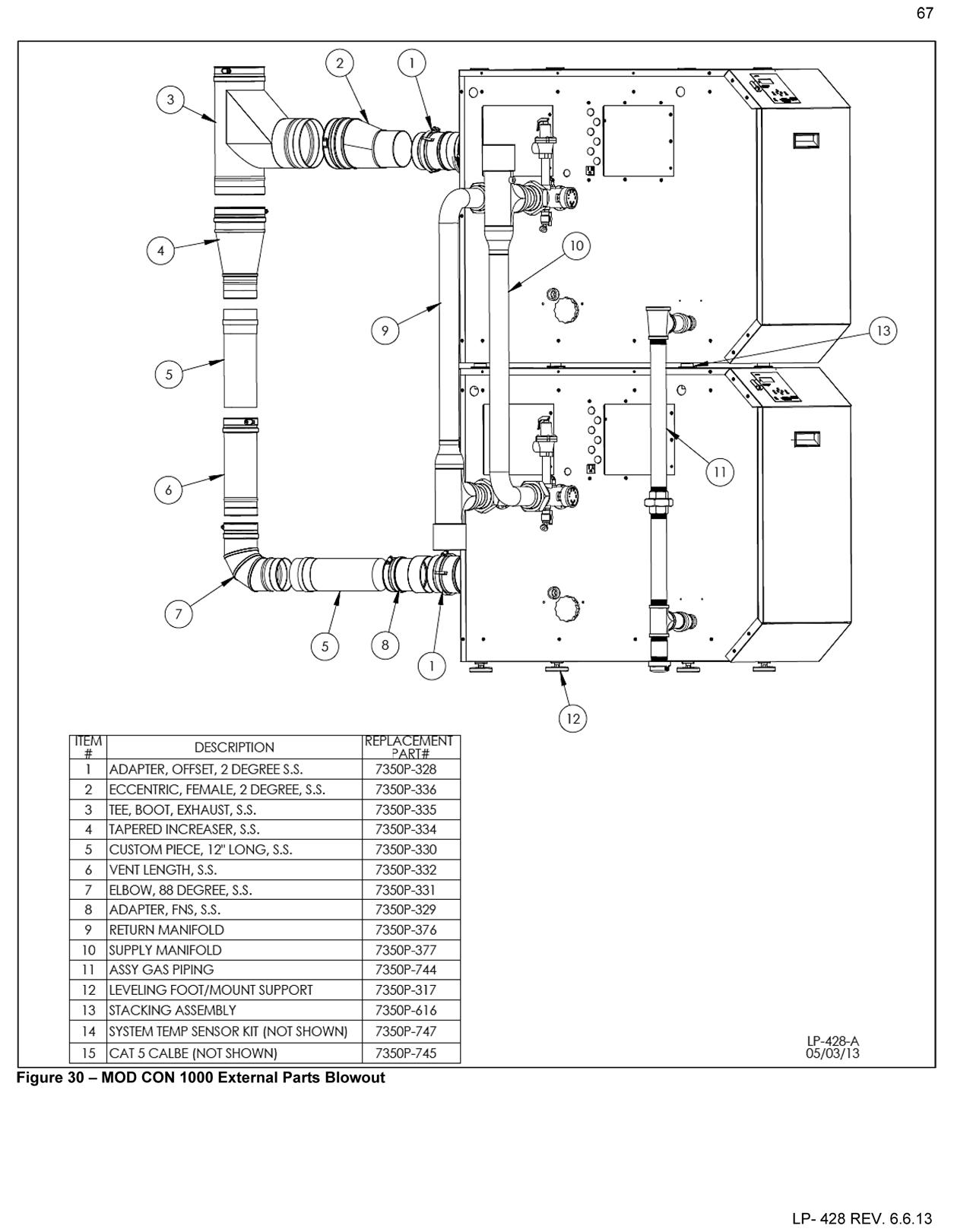 Mod Con Double Stack Commercial Gas Boiler