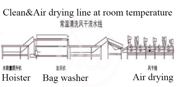 bags drying machine