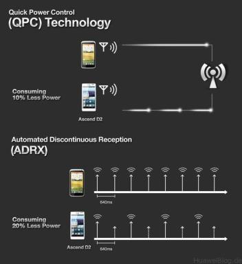 Huawei Quick Power Control Technology